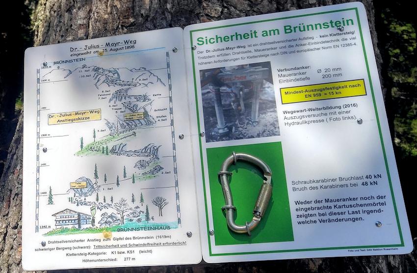 Dr.-Julius-Mayr-Weg zum Brünnstein